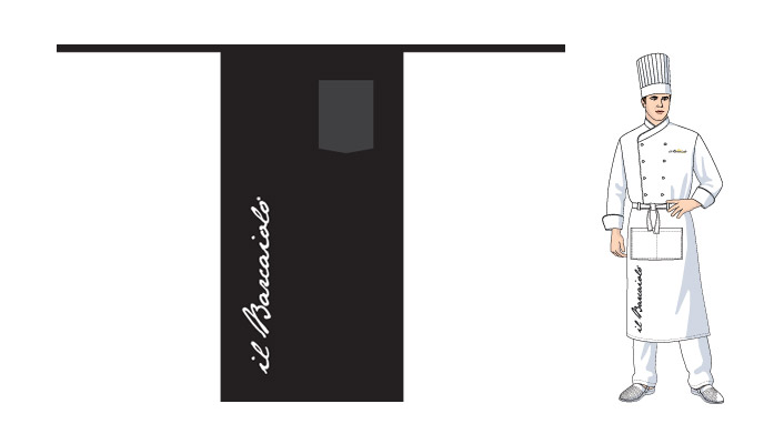 Design of Aprons